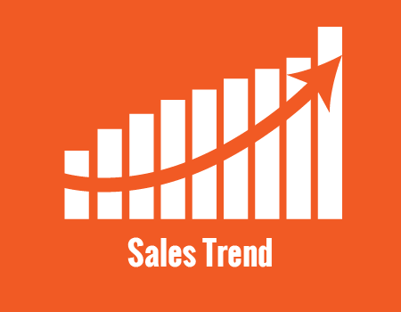 Sales Trend Data Sheet